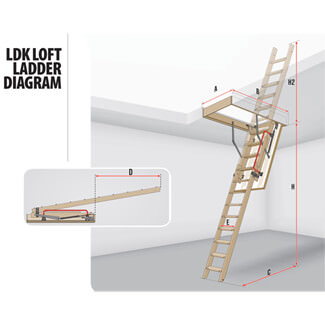 Fakro LDK Sliding Wooden Loft Ladder 3000mm With LDS 10
