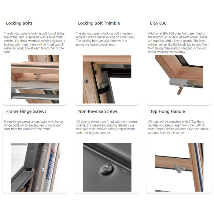 Keylite QCP Centre Pivot Roof Window - Variation Available